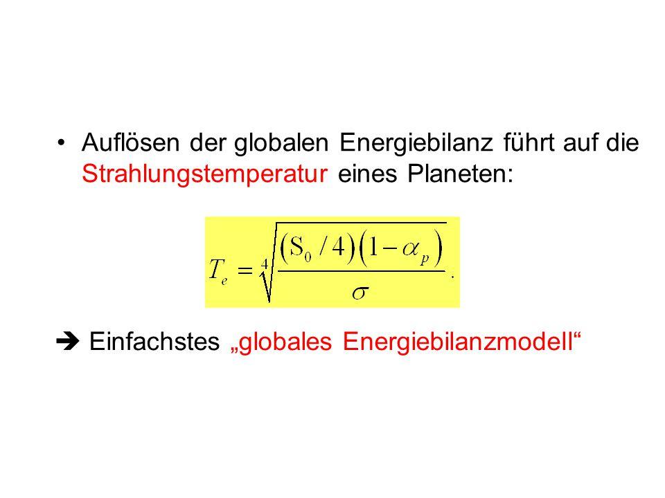 """Auflösen der globalen Energiebilanz führt auf die Strahlungstemperatur eines Planeten:  Einfachstes """"globales Energiebilanzmodell"""""""