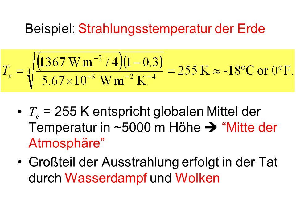 """Beispiel: Strahlungsstemperatur der Erde T e = 255 K entspricht globalen Mittel der Temperatur in ~5000 m Höhe  """"Mitte der Atmosphäre"""" Großteil der A"""