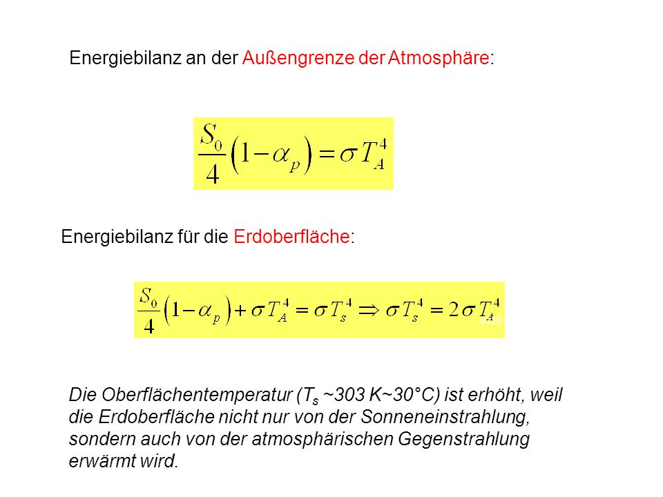 Energiebilanz für die Erdoberfläche: Die Oberflächentemperatur (T s ~303 K~30°C) ist erhöht, weil die Erdoberfläche nicht nur von der Sonneneinstrahlu