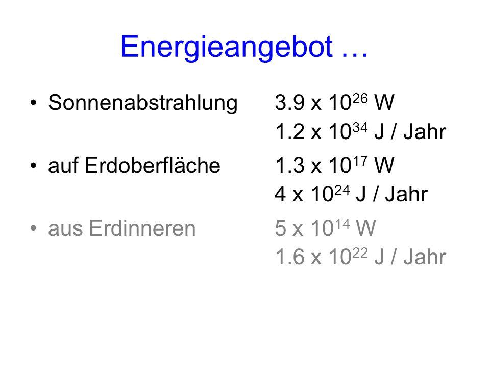 Energieangebot … Sonnenabstrahlung 3.9 x 10 26 W 1.2 x 10 34 J / Jahr auf Erdoberfläche1.3 x 10 17 W 4 x 10 24 J / Jahr aus Erdinneren5 x 10 14 W 1.6