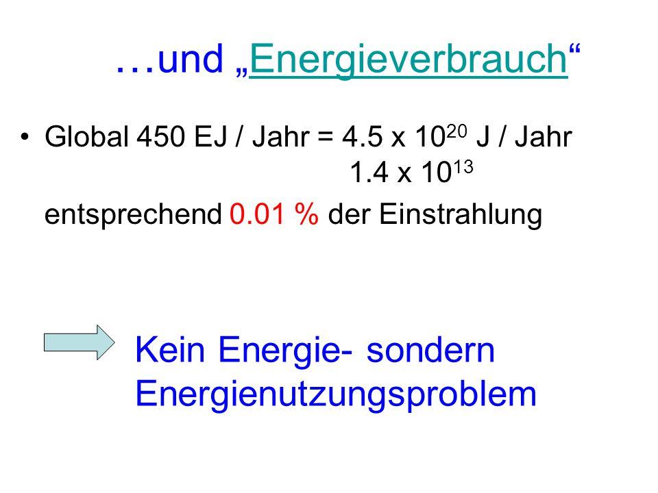 """… und """"Energieverbrauch""""Energieverbrauch Global 450 EJ / Jahr = 4.5 x 10 20 J / Jahr 1.4 x 10 13 entsprechend 0.01 % der Einstrahlung Kein Energie- so"""