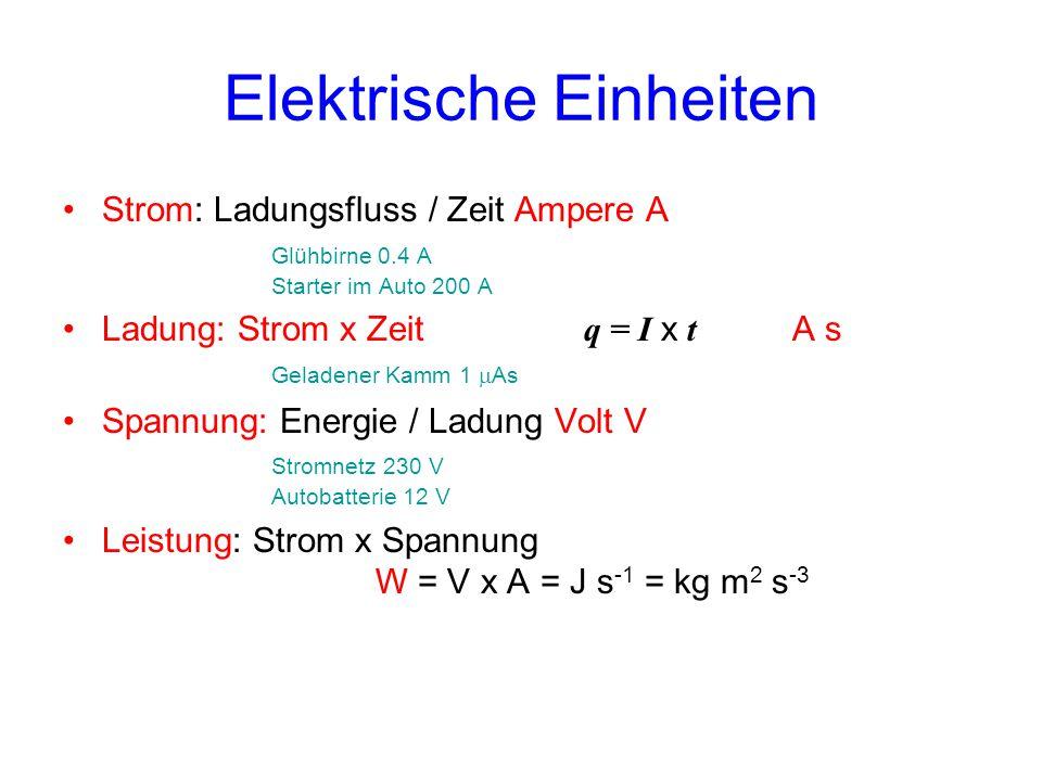 Strom: Ladungsfluss / Zeit Ampere A Glühbirne 0.4 A Starter im Auto 200 A Ladung: Strom x Zeit q = I x t A s Geladener Kamm 1  As Spannung: Energie /