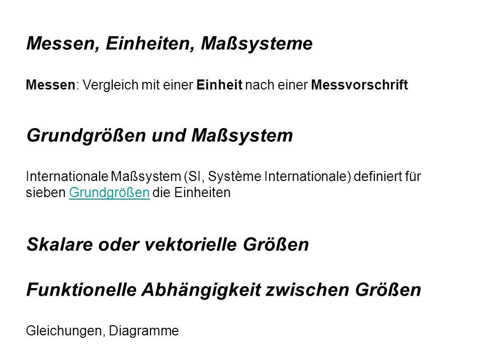 Messen, Einheiten, Maßsysteme Messen: Vergleich mit einer Einheit nach einer Messvorschrift Grundgrößen und Maßsystem Internationale Maßsystem (SI, Sy