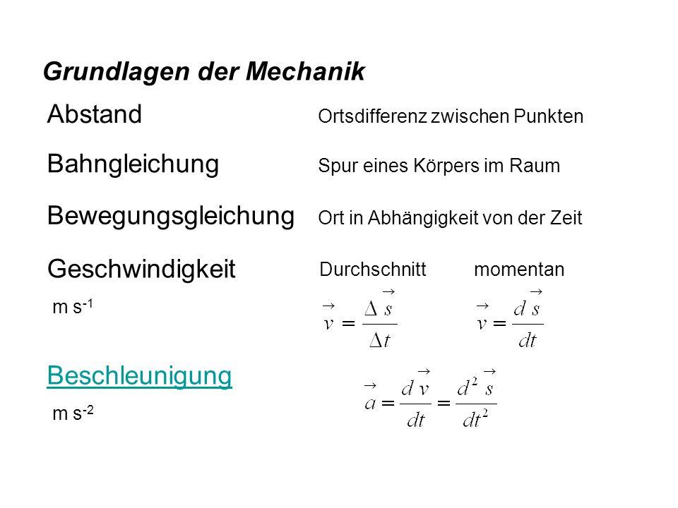 Grundlagen der Mechanik Durchschnittmomentan Abstand Ortsdifferenz zwischen Punkten Bahngleichung Spur eines Körpers im Raum Bewegungsgleichung Ort in