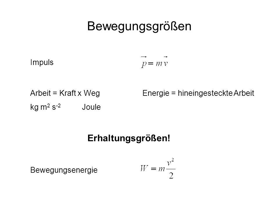 Bewegungsgrößen Impuls Bewegungsenergie Arbeit = Kraft x Weg kg m 2 s -2 Joule Energie = hineingesteckte Arbeit Erhaltungsgrößen!