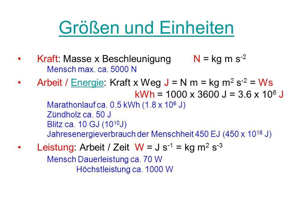 Größen und Einheiten Kraft: Masse x BeschleunigungN = kg m s -2 Mensch max. ca. 5000 N Arbeit / Energie: Kraft x WegJ = N m = kg m 2 s -2 = Ws kWh = 1