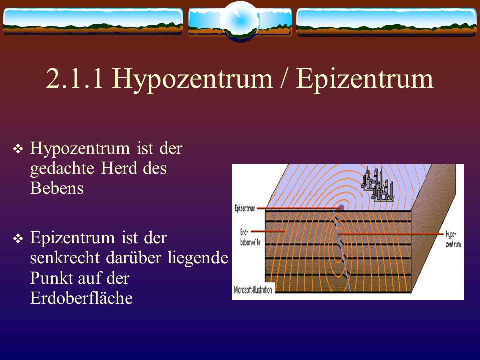 2.1.1 Hypozentrum / Epizentrum  Hypozentrum ist der gedachte Herd des Bebens  Epizentrum ist der senkrecht darüber liegende Punkt auf der Erdoberflä