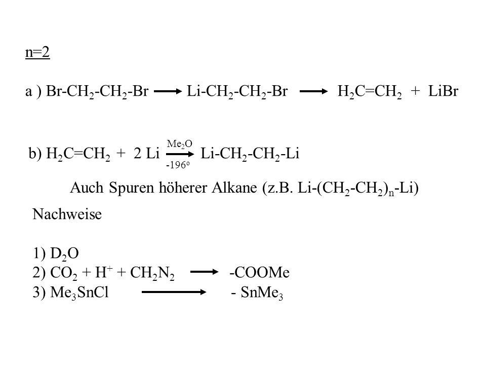 n=2 a ) Br-CH 2 -CH 2 -Br Li-CH 2 -CH 2 -Br H 2 C=CH 2 + LiBr b) H 2 C=CH 2 + 2 Li Li-CH 2 -CH 2 -Li Me 2 O -196 o Nachweise 1) D 2 O 2) CO 2 + H + +