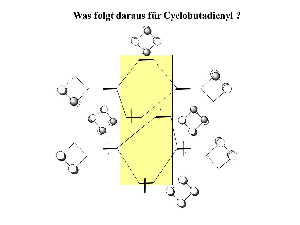 Was folgt daraus für Cyclobutadienyl ?