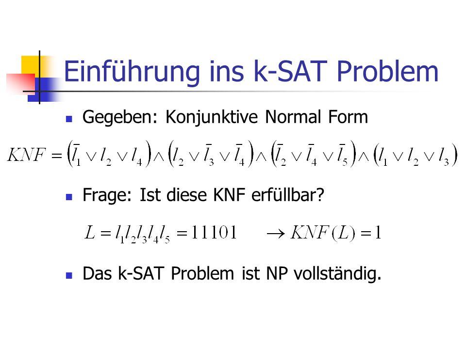 Einführung ins k-SAT Problem Gegeben: Konjunktive Normal Form Frage: Ist diese KNF erfüllbar? Das k-SAT Problem ist NP vollständig.