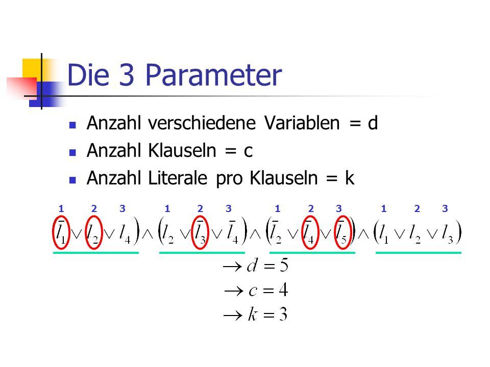 Die Algorithmen (Allgemeines) Der Input: KNF (d, c, k) Der Output: Eine Aussage über die Erfüllbarkeit dieser KNF.