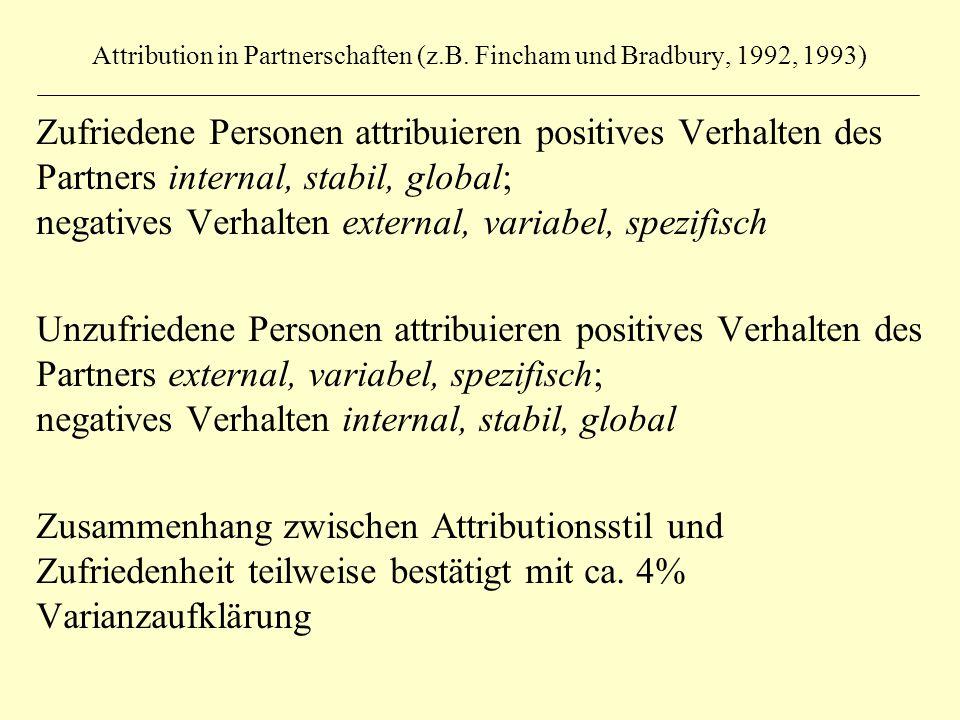 Attributionsforschung Attribuiert werden soll (positives und negatives) Verhalten des Partners (► Einengung) Die Attribution soll anschließend hinsichtlich der Lokation (internal / external), Stabilität und Globalität beurteilt werden Es wird ein Gesamtwert aus Internalität, Stabilität und Globalität gebildet (► keine interne Konsistenz) Korrelation mit Zufriedenheit (► diese ist nicht attributionsabhängig)