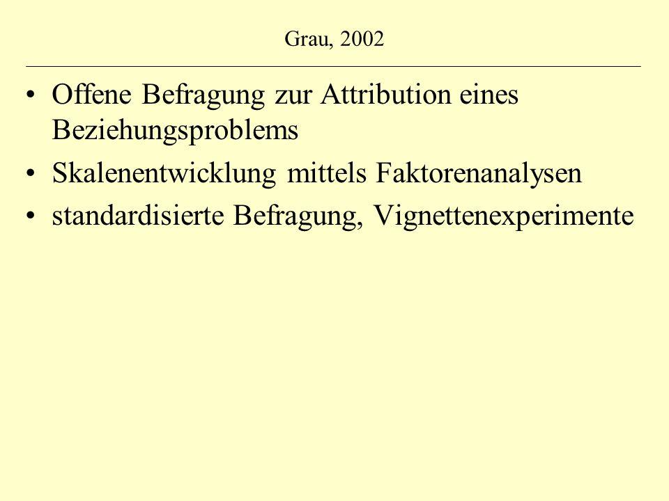 Grau, 2002 Offene Befragung zur Attribution eines Beziehungsproblems Skalenentwicklung mittels Faktorenanalysen standardisierte Befragung, Vignettenexperimente