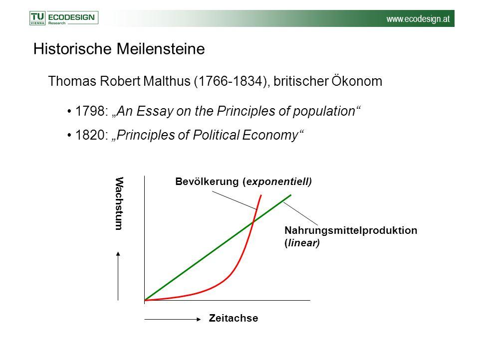 "www.ecodesign.at Historische Meilensteine 1798: ""An Essay on the Principles of population"" 1820: ""Principles of Political Economy"" Zeitachse Wachstum"