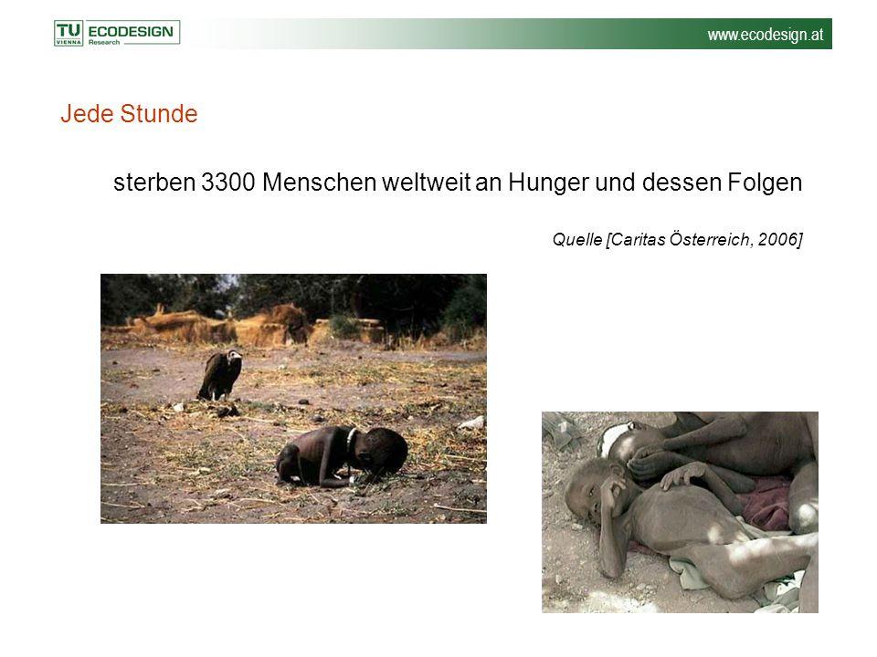 www.ecodesign.at Jede Stunde sterben 3300 Menschen weltweit an Hunger und dessen Folgen Quelle [Caritas Österreich, 2006]