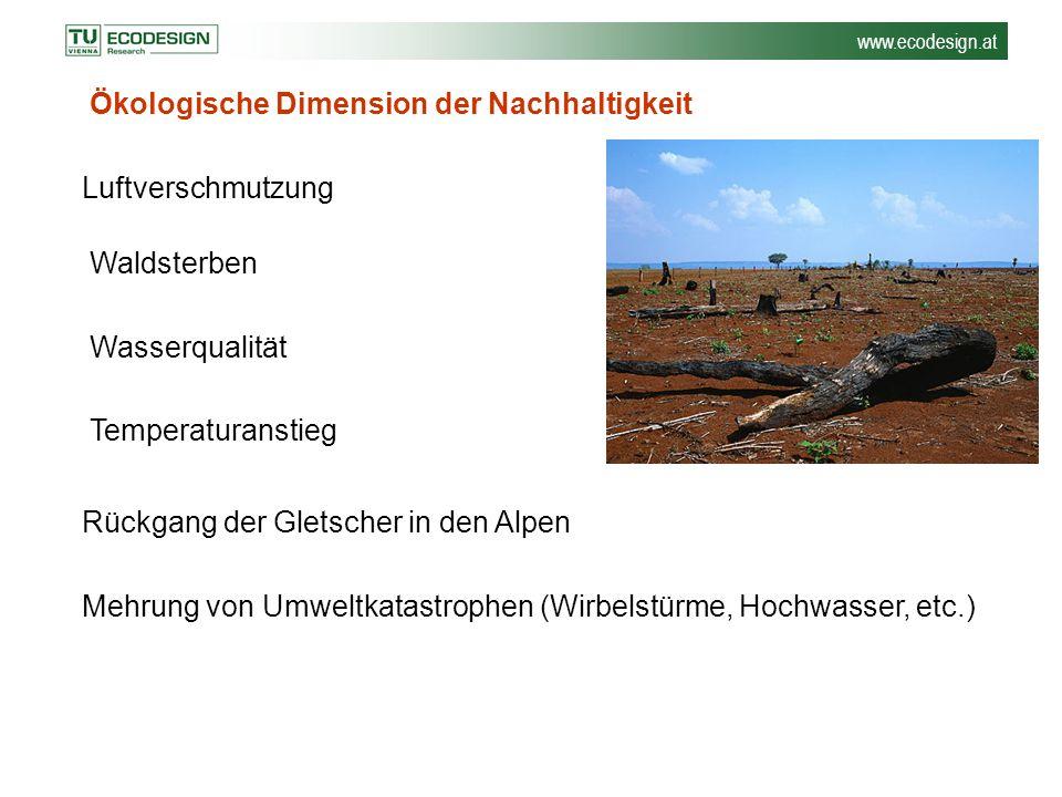 www.ecodesign.at Luftverschmutzung Rückgang der Gletscher in den Alpen Waldsterben Temperaturanstieg Mehrung von Umweltkatastrophen (Wirbelstürme, Hoc