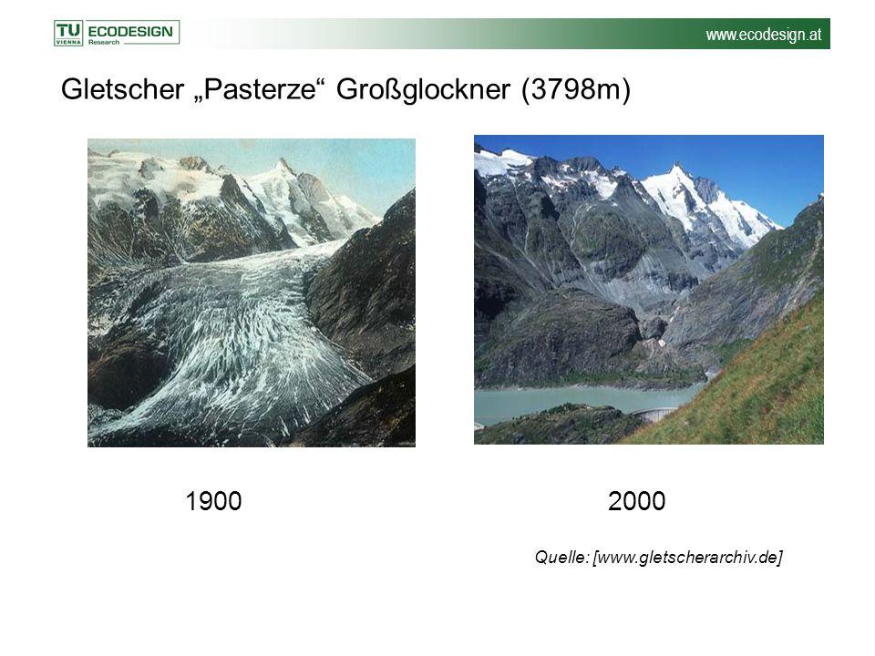 """www.ecodesign.at Gletscher """"Pasterze"""" Großglockner (3798m) 2000 1900 Quelle: [www.gletscherarchiv.de]"""