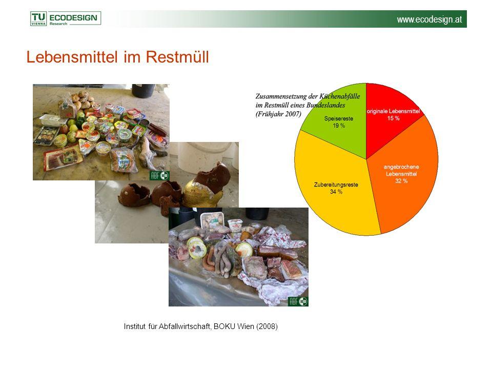 www.ecodesign.at Lebensmittel im Restmüll Institut für Abfallwirtschaft, BOKU Wien (2008)