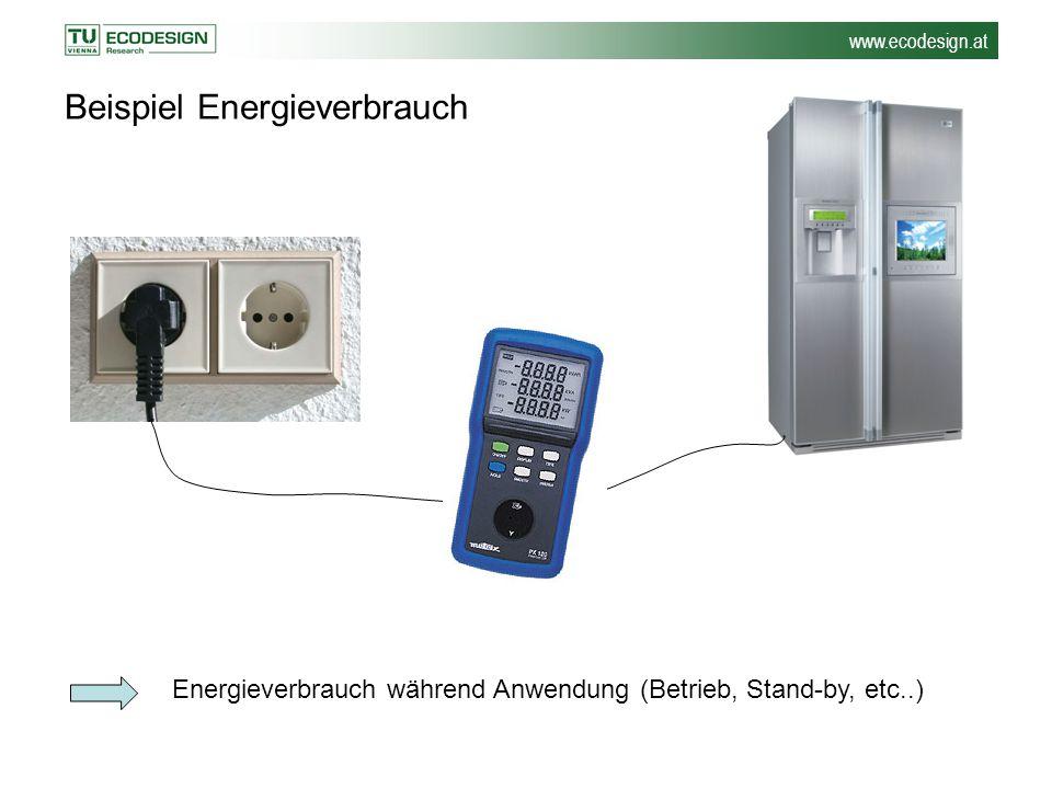 www.ecodesign.at Beispiel Energieverbrauch Energieverbrauch während Anwendung (Betrieb, Stand-by, etc..)