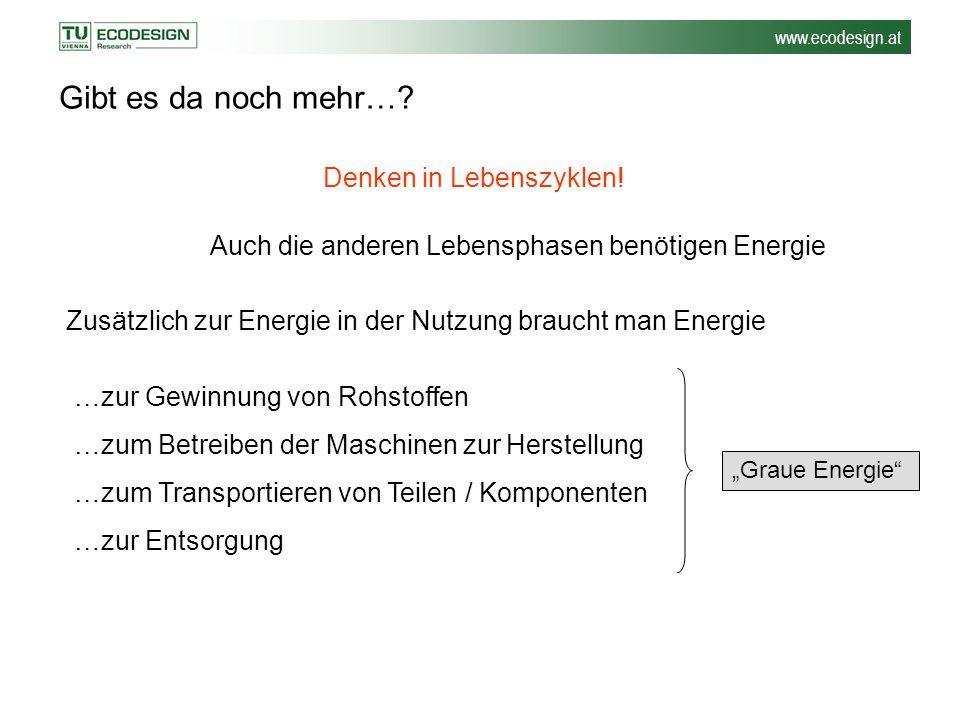 www.ecodesign.at Gibt es da noch mehr…? Denken in Lebenszyklen! Auch die anderen Lebensphasen benötigen Energie …zur Gewinnung von Rohstoffen …zum Bet