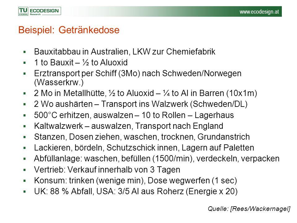www.ecodesign.at Beispiel: Getränkedose  Bauxitabbau in Australien, LKW zur Chemiefabrik  1 to Bauxit – ½ to Aluoxid  Erztransport per Schiff (3Mo)