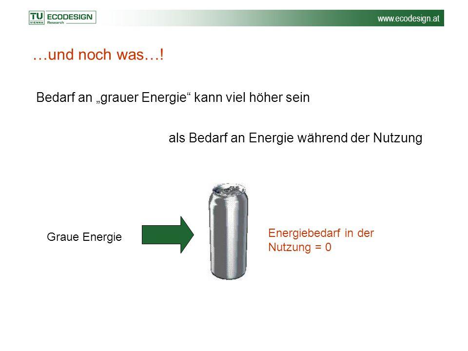 """www.ecodesign.at …und noch was…! Bedarf an """"grauer Energie"""" kann viel höher sein Graue Energie als Bedarf an Energie während der Nutzung Energiebedarf"""