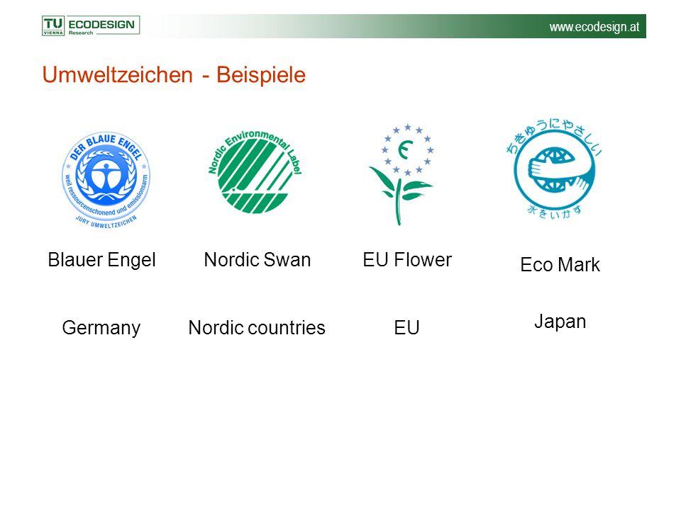 www.ecodesign.at Umweltzeichen - Beispiele Blauer Engel Germany Nordic Swan Nordic countries EU Flower EU Eco Mark Japan