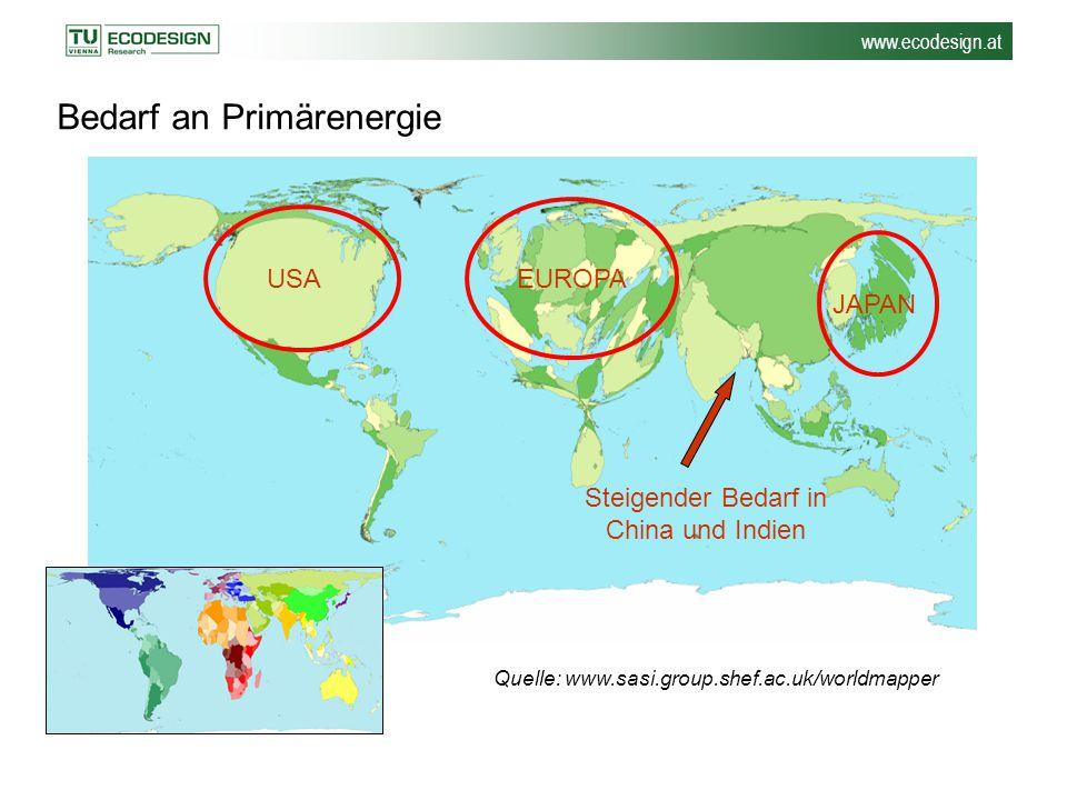 www.ecodesign.at Quelle: www.sasi.group.shef.ac.uk/worldmapper Bedarf an Primärenergie USAEUROPA JAPAN Steigender Bedarf in China und Indien