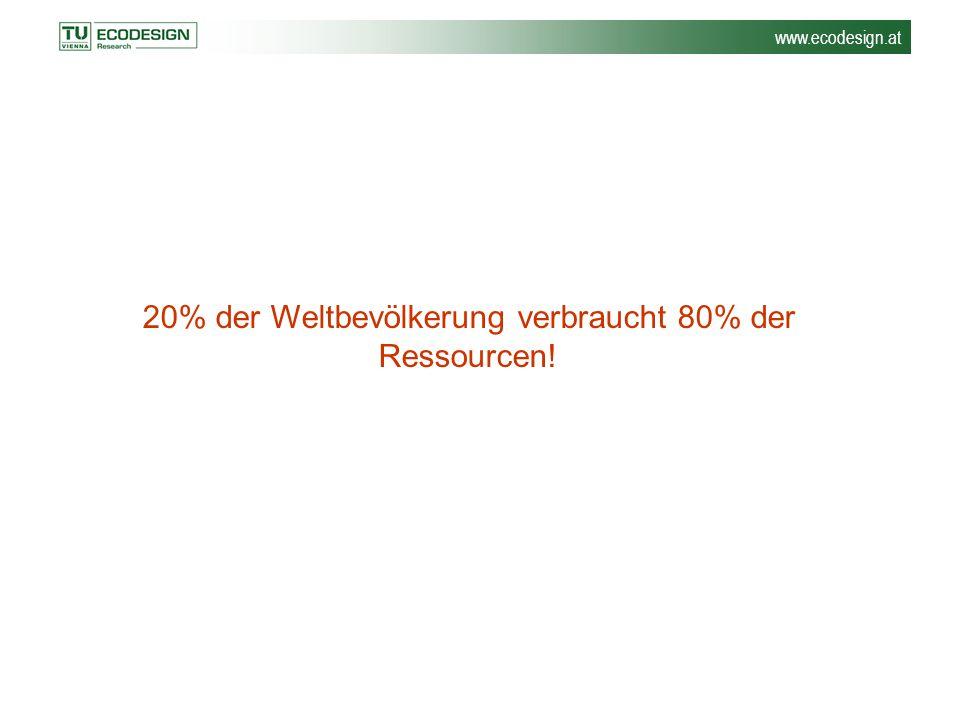 www.ecodesign.at 20% der Weltbevölkerung verbraucht 80% der Ressourcen!