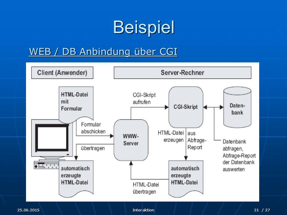 25.06.2015Interaktion21 / 27 Beispiel WEB / DB Anbindung über CGI