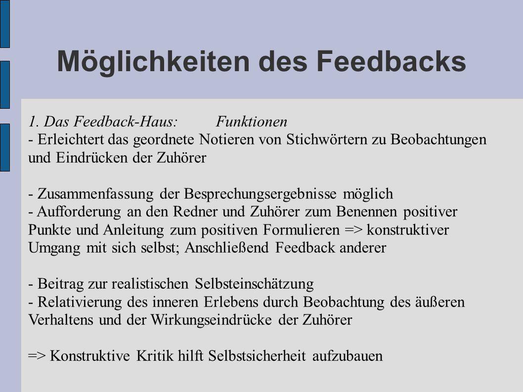 Möglichkeiten des Feedbacks 1. Das Feedback-Haus:Funktionen - Erleichtert das geordnete Notieren von Stichwörtern zu Beobachtungen und Eindrücken der