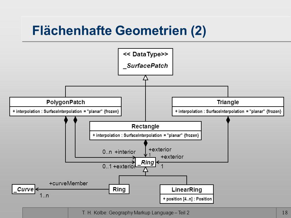 T. H. Kolbe: Geography Markup Language – Teil 2 18 Flächenhafte Geometrien (2) > _SurfacePatch + interpolation : SurfaceInterpolation =