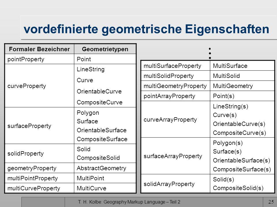 T. H. Kolbe: Geography Markup Language – Teil 2 25 vordefinierte geometrische Eigenschaften Formaler BezeichnerGeometrietypen pointPropertyPoint curve