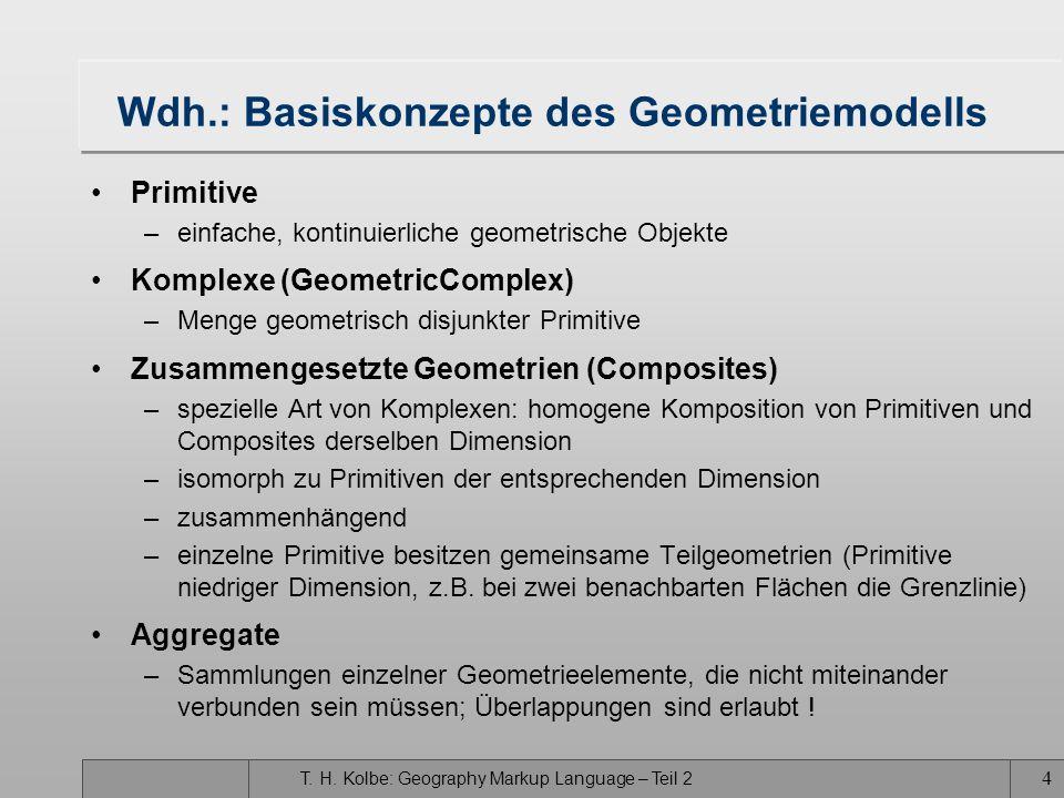 T. H. Kolbe: Geography Markup Language – Teil 2 4 Wdh.: Basiskonzepte des Geometriemodells Primitive –einfache, kontinuierliche geometrische Objekte K