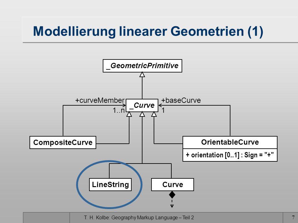 T. H. Kolbe: Geography Markup Language – Teil 2 7 Modellierung linearer Geometrien (1) _GeometricPrimitive _Curve CompositeCurve + orientation [0..1]