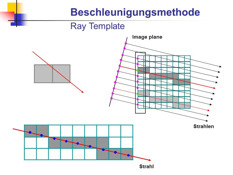 Image plane Strahlen Beschleunigungsmethode Ray Template Strahl
