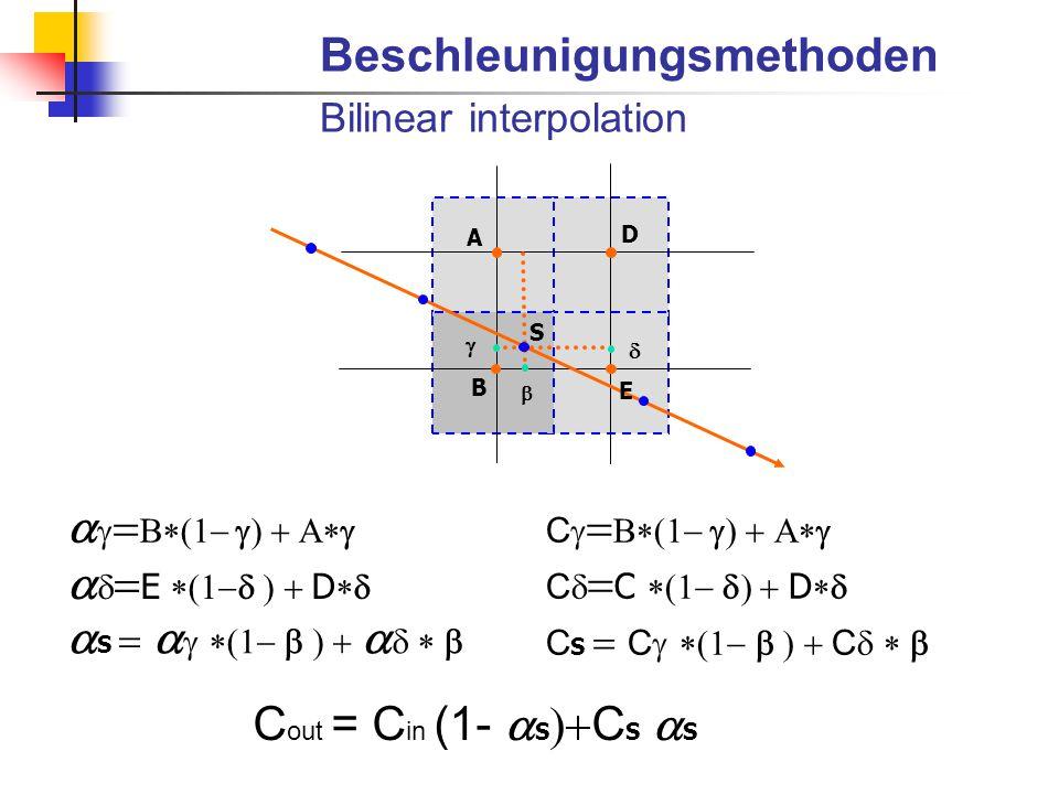 A B E D     S   Beschleunigungsmethoden Bilinear interpolation C out = C in (1-  S  C S  S C    C   C 