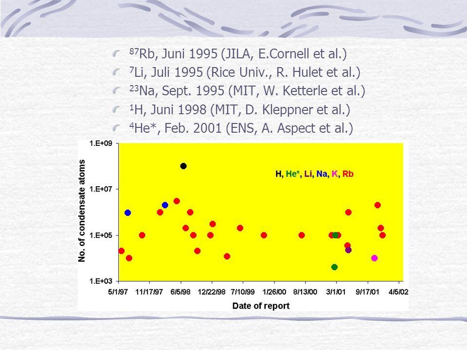 87 Rb, Juni 1995 (JILA, E.Cornell et al.) 7 Li, Juli 1995 (Rice Univ., R. Hulet et al.) 23 Na, Sept. 1995 (MIT, W. Ketterle et al.) 1 H, Juni 1998 (MI