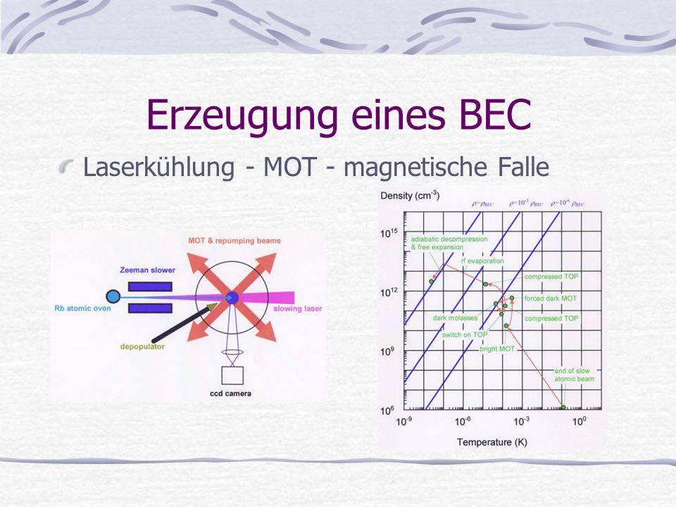 Erzeugung eines BEC Laserkühlung - MOT - magnetische Falle