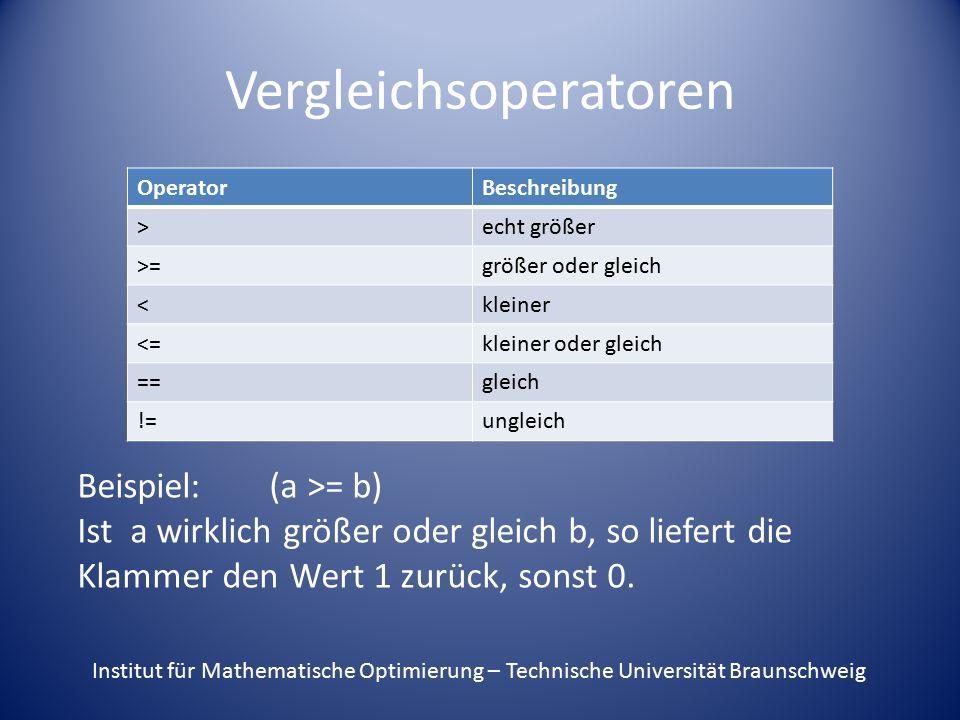 Vergleichsoperatoren OperatorBeschreibung >echt größer >=größer oder gleich <kleiner <=kleiner oder gleich ==gleich !=ungleich Beispiel:(a >= b) Ist a wirklich größer oder gleich b, so liefert die Klammer den Wert 1 zurück, sonst 0.