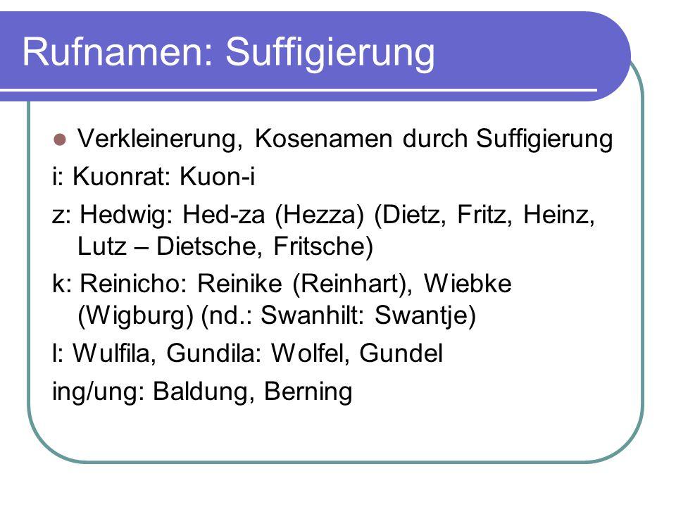 Rufnamen: Suffigierung Verkleinerung, Kosenamen durch Suffigierung i: Kuonrat: Kuon-i z: Hedwig: Hed-za (Hezza) (Dietz, Fritz, Heinz, Lutz – Dietsche, Fritsche) k: Reinicho: Reinike (Reinhart), Wiebke (Wigburg) (nd.: Swanhilt: Swantje) l: Wulfila, Gundila: Wolfel, Gundel ing/ung: Baldung, Berning