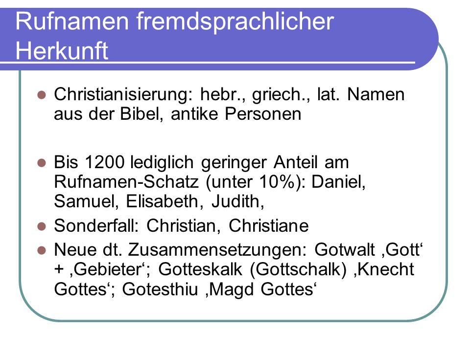 Rufnamen fremdsprachlicher Herkunft Christianisierung: hebr., griech., lat. Namen aus der Bibel, antike Personen Bis 1200 lediglich geringer Anteil am