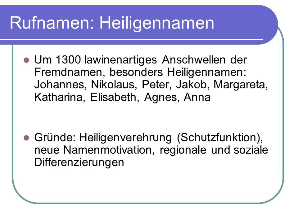 Rufnamen: Heiligennamen Um 1300 lawinenartiges Anschwellen der Fremdnamen, besonders Heiligennamen: Johannes, Nikolaus, Peter, Jakob, Margareta, Katha