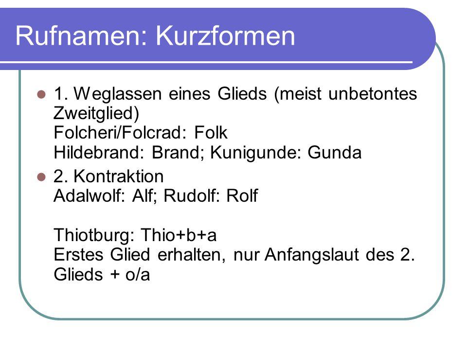 Rufnamen: Kurzformen 1. Weglassen eines Glieds (meist unbetontes Zweitglied) Folcheri/Folcrad: Folk Hildebrand: Brand; Kunigunde: Gunda 2. Kontraktion