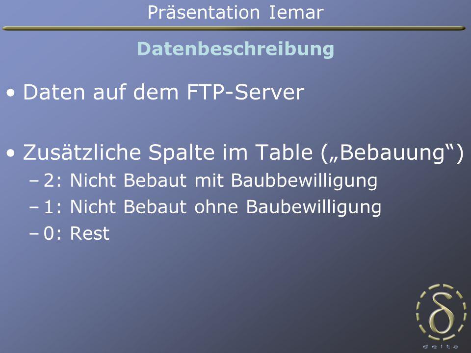 """Daten auf dem FTP-Server Zusätzliche Spalte im Table (""""Bebauung ) –2: Nicht Bebaut mit Baubbewilligung –1: Nicht Bebaut ohne Baubewilligung –0: Rest Präsentation Iemar Datenbeschreibung"""