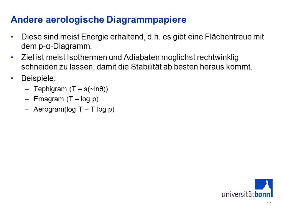 11 Andere aerologische Diagrammpapiere Diese sind meist Energie erhaltend, d.h. es gibt eine Flächentreue mit dem p-α-Diagramm. Ziel ist meist Isother