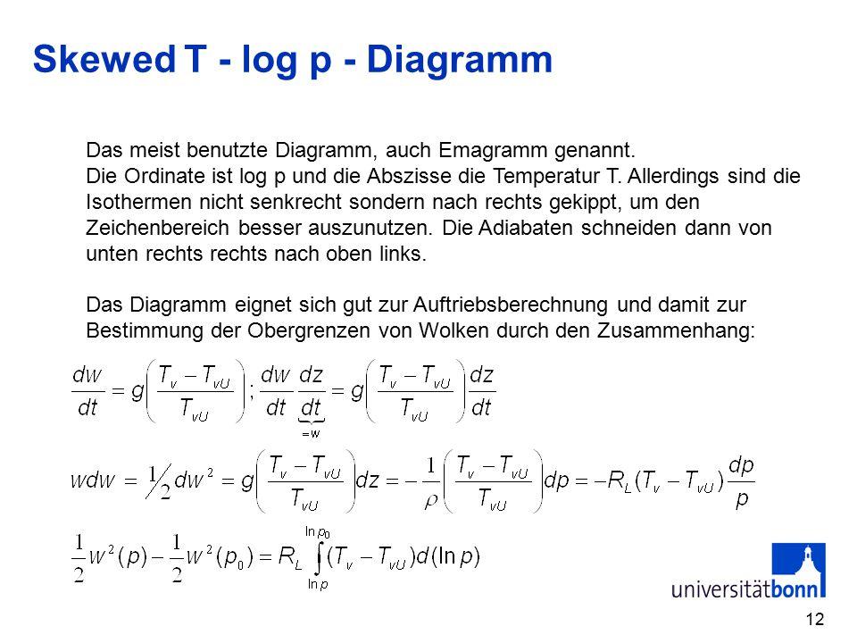 12 Skewed T - log p - Diagramm Das meist benutzte Diagramm, auch Emagramm genannt. Die Ordinate ist log p und die Abszisse die Temperatur T. Allerding