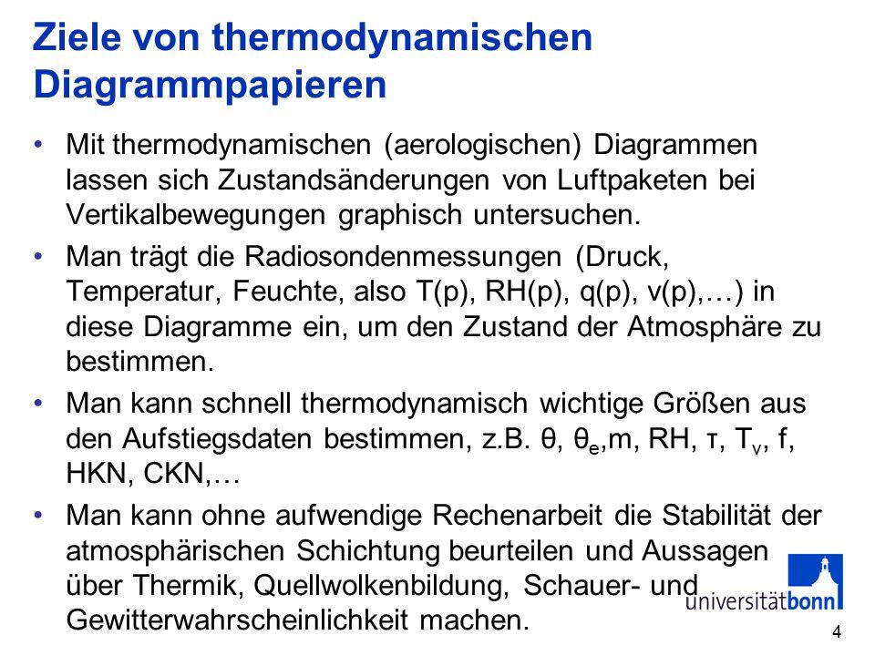 4 Ziele von thermodynamischen Diagrammpapieren Mit thermodynamischen (aerologischen) Diagrammen lassen sich Zustandsänderungen von Luftpaketen bei Vertikalbewegungen graphisch untersuchen.