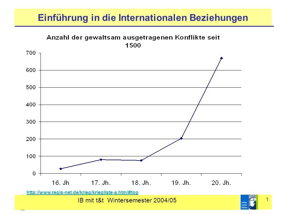 IB mit t&t Wintersemester 2004/05 1 Einführung in die Internationalen Beziehungen http://www.regis-net.de/krieg/kriegliste-a.html#top
