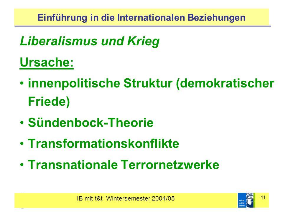 IB mit t&t Wintersemester 2004/05 11 Einführung in die Internationalen Beziehungen Liberalismus und Krieg Ursache: innenpolitische Struktur (demokratischer Friede) Sündenbock-Theorie Transformationskonflikte Transnationale Terrornetzwerke